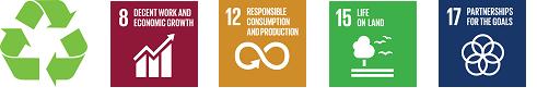 Duurzaamheid - SDG