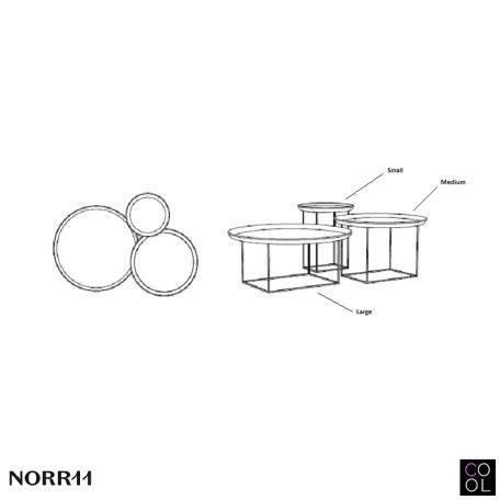 NORR11 - DUKE Serie opstellingen
